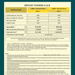 ambika-floreance-park-orchid-tower-price-list-subvention