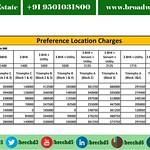 ambika-la-parisian-tromphe-plc-charges