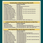 ambika-floreance-park-aster-tower-payment-plan-clp