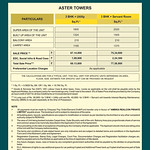 ambika-floreance-park-aster-tower-price-list-clp