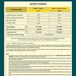 ambika-floreance-park-aster-tower-price-list-clp
