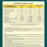 ambika-floreance-park-primerose-tower-price-list-clp