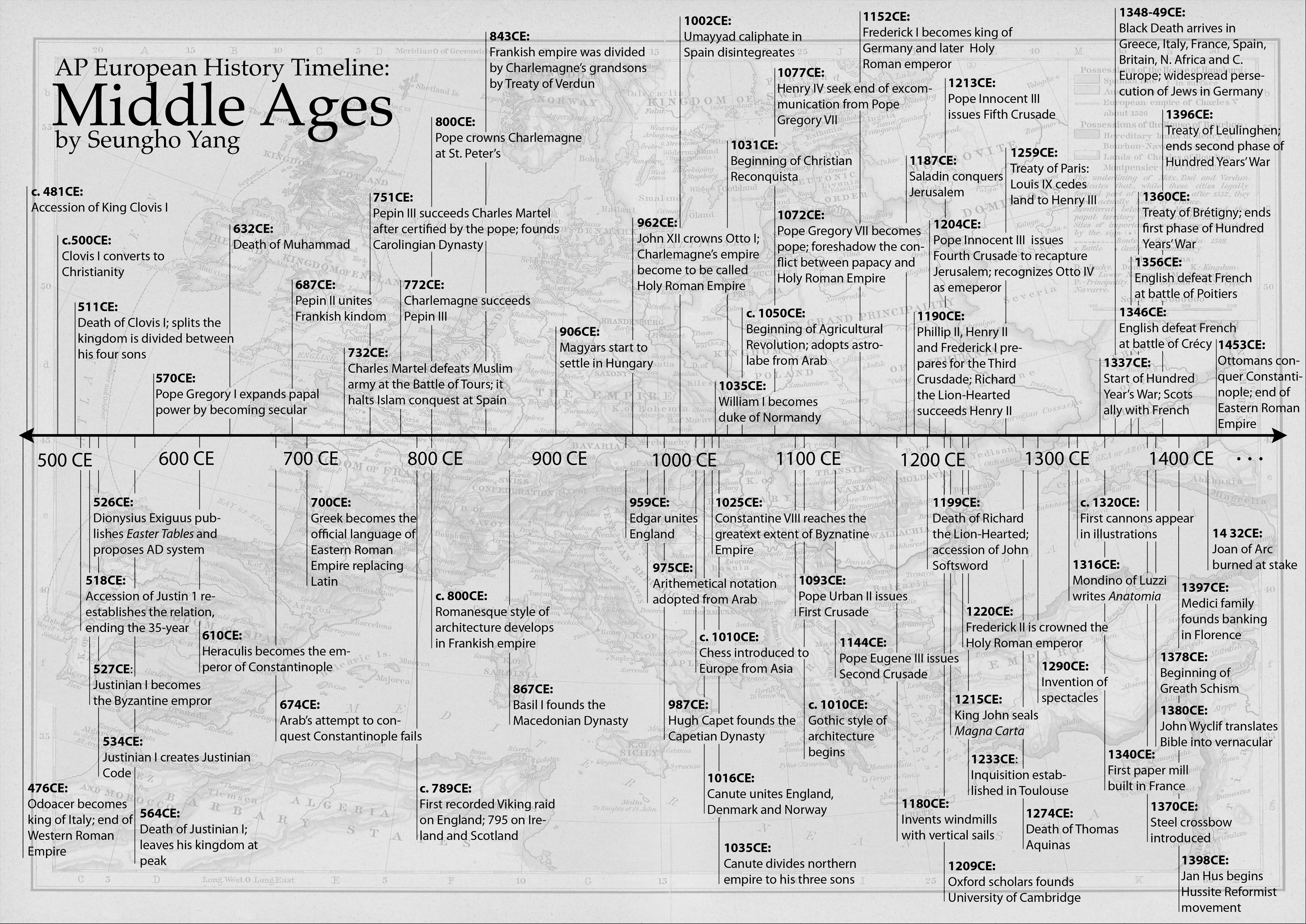 Middle Ages Timeline Flickr