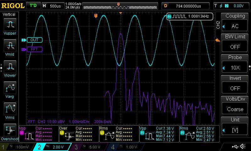 medium signal
