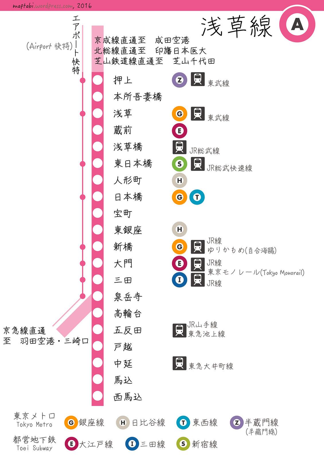 【東京交通】拆解都營淺草線+沿線景點 – maptabi