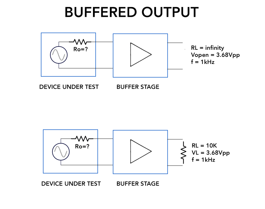 OutputImpedance-Buffered