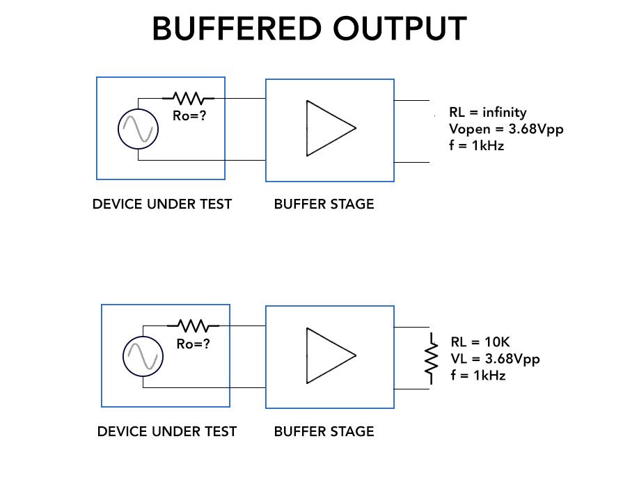 OutputImpedance-Buffered