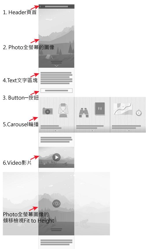 25877004553_055f41b181_o 在Facebook粉絲專頁製作你的商品目錄─canvas全螢幕互動