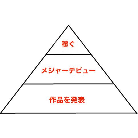 Pyramid_geometry2