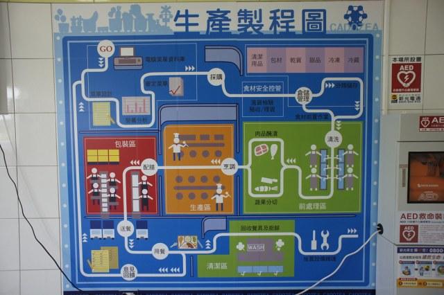 台南市後壁區卡多利亞良食故事館 (10)