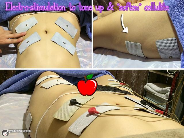 Annabelle Skin Electro Stimulation