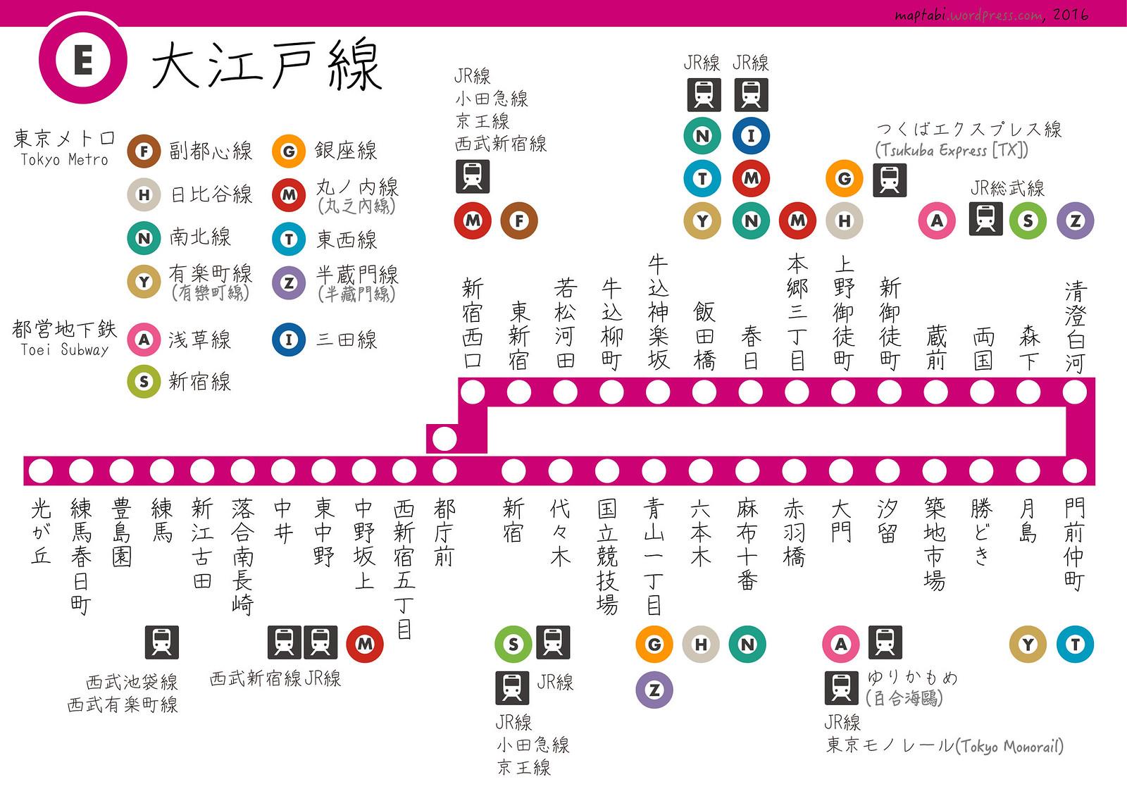 maptabi — 【東京交通】遊走大江戶:都營大江戶線+沿線景點