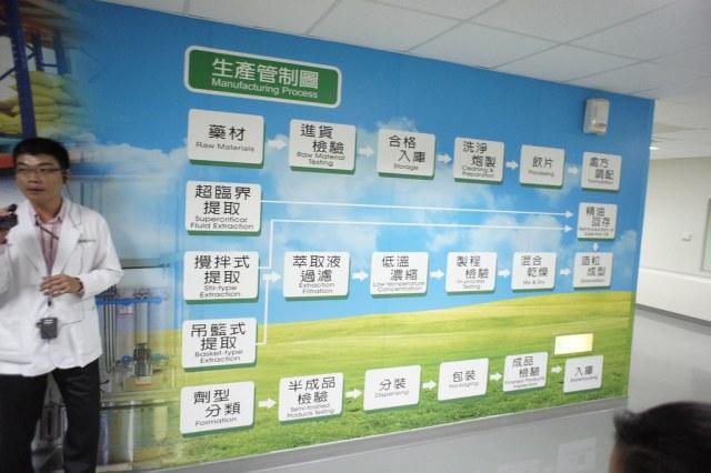 台南市新市區港香蘭觀光工廠 (20)