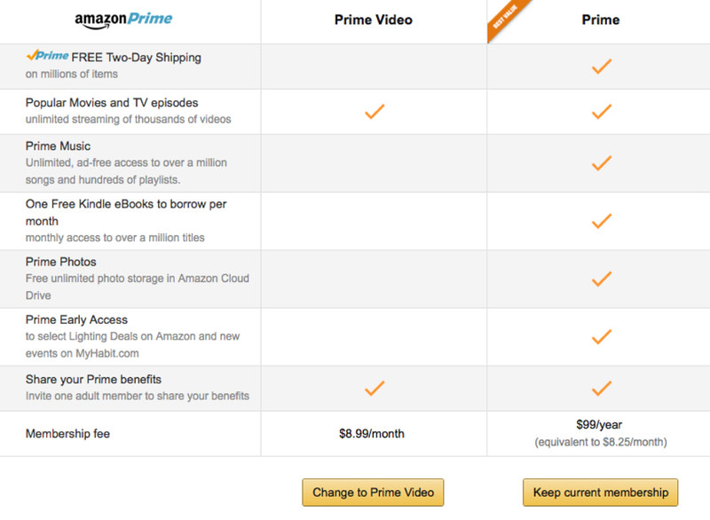 How to change your Prime Membership to Prime Video Only Plan