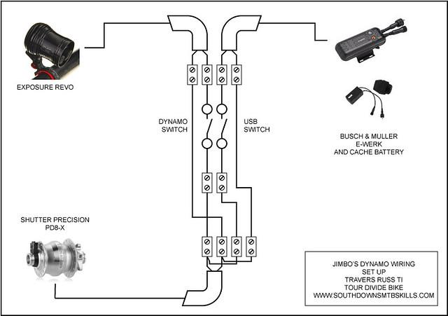 Dynamo wiring diagram