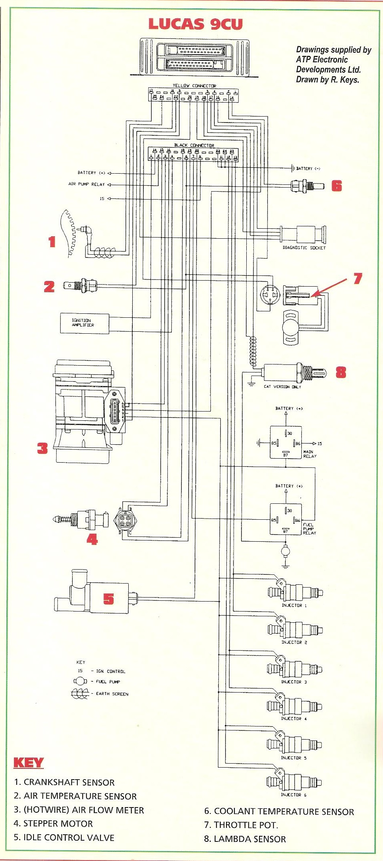 1999 Chevy Cavalier Z24 Engine Diagram Diagrams Of 1998 Engines