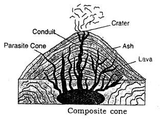 icse-solutions-for-class-9-geography-volcanoes 2