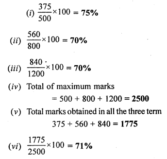 selina-concise-mathematics-class-6-icse-solutions-percentpercentage-R-5