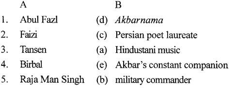 ICSE Solutions for Class 7 History and Civics - Akbar the Great-66