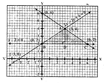 rd-sharma-class-10-solutions-chapter-3-pair-of-linear-equations-in-two-variables-ex-3-2-29.2