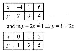rd-sharma-class-10-solutions-chapter-3-pair-of-linear-equations-in-two-variables-ex-3-2-19.1