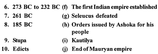 ICSE Solutions for Class 6 History and Civics - History - The Mauryan Empire-01