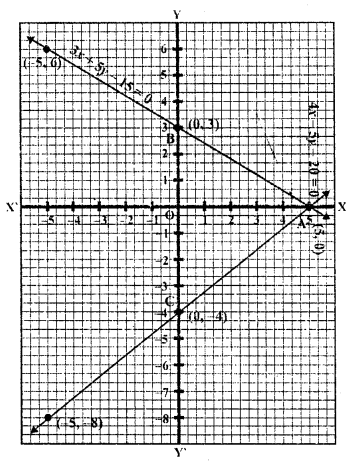rd-sharma-class-10-solutions-chapter-3-pair-of-linear-equations-in-two-variables-ex-3-2-31.2