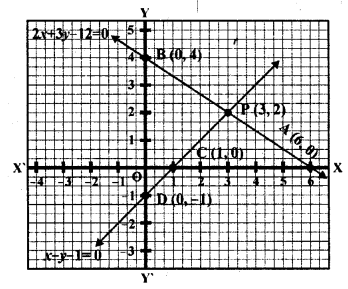 rd-sharma-class-10-solutions-chapter-3-pair-of-linear-equations-in-two-variables-mcqs-17