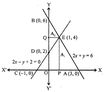 rd-sharma-class-10-solutions-chapter-3-pair-of-linear-equations-in-two-variables-ex-3-2-38.2