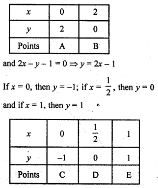 rd-sharma-class-10-solutions-chapter-3-pair-of-linear-equations-in-two-variables-ex-3-3-52.1