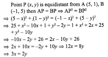 rd-sharma-class-10-solutions-chapter-6-co-ordinate-geometry-mcqs-30