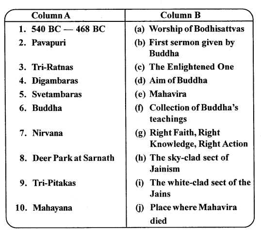 ICSE Solutions for Class 6 History and Civics - History - Mahavira and Buddha - Great Preachers