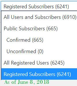 2 GDPR screenshot of plugin
