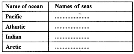 ICSE Solutions for Class 6 Geography Voyage - Major Water Bodies 7.1