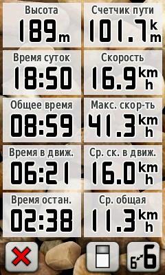 "Велопокатушка ""Барановичи - Свитязь"" 2018"