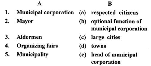 ICSE Solutions for Class 6 History and Civics - History - Urban Local Self-Government