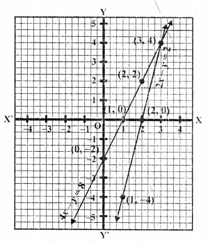 rd-sharma-class-10-solutions-chapter-3-pair-of-linear-equations-in-two-variables-ex-3-2-28.5