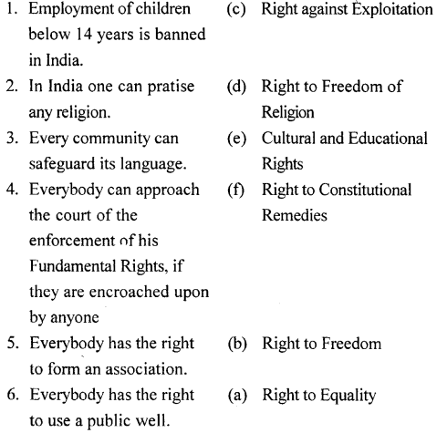 ICSE Solutions for Class 7 History and Civics - Fundamental Rights and Duties-22