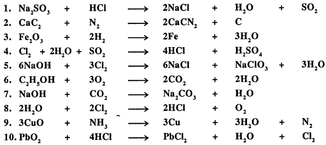 New Simplified Chemistry Class 9 ICSE Solutions The
