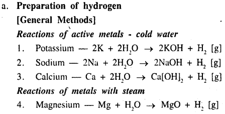 New Simplified Chemistry Class 9 ICSE Solutions - Study of The First Element - Hydrogen 4