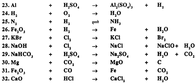 New Simplified Chemistry Class 9 ICSE Solutions - The Language Of Chemistry - 17
