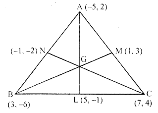 Selina Concise Mathematics Class 10 ICSE Solutions Chapter 13 Section and Mid-Point Formula Ex 13B 7