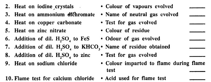 ICSE Solutions for Class 9 History and Civics - Pratical Chemistry-13