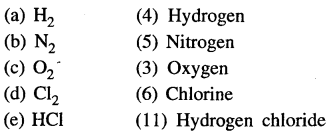 new-simplified-chemistry-class-6-icse-solutions-elements-compounds-mixtures - 10.1
