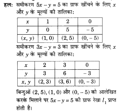 class 10 Maths Chapter 3 Exercise 3.6 in english medium pdf
