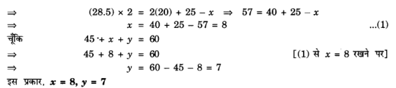 UP Board Solutions for Class 10 Maths Chapter 14 Statistics page 314 2.2