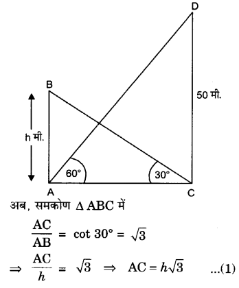 UP Board Solutions for Class 10 Maths Chapter 9 Some Applications of Trigonometry 9