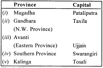 Total History and Civics Class 9 ICSE Morning Star Solutions ch4