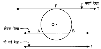 UP Board Solutions for Class 10 Maths Chapter 10 Circles page 231 4