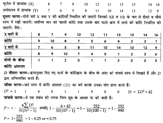 NCERT Solutions for Class 12 Geography Practical Work in Geography Chapter 2 (Hindi Medium) 3.7